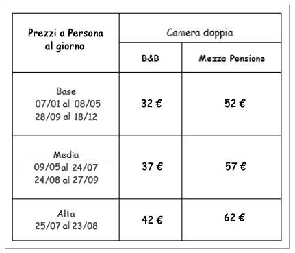 Tabella-prezzi-2015