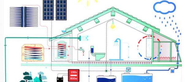 Compost Heating: la caldaia vivente